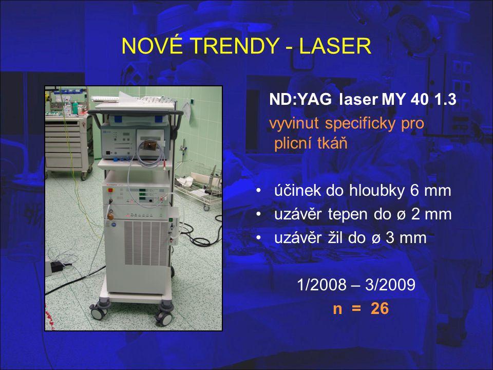 NOVÉ TRENDY - LASER ND:YAG laser MY 40 1.3 vyvinut specificky pro plicní tkáň účinek do hloubky 6 mm uzávěr tepen do ø 2 mm uzávěr žil do ø 3 mm 1/200