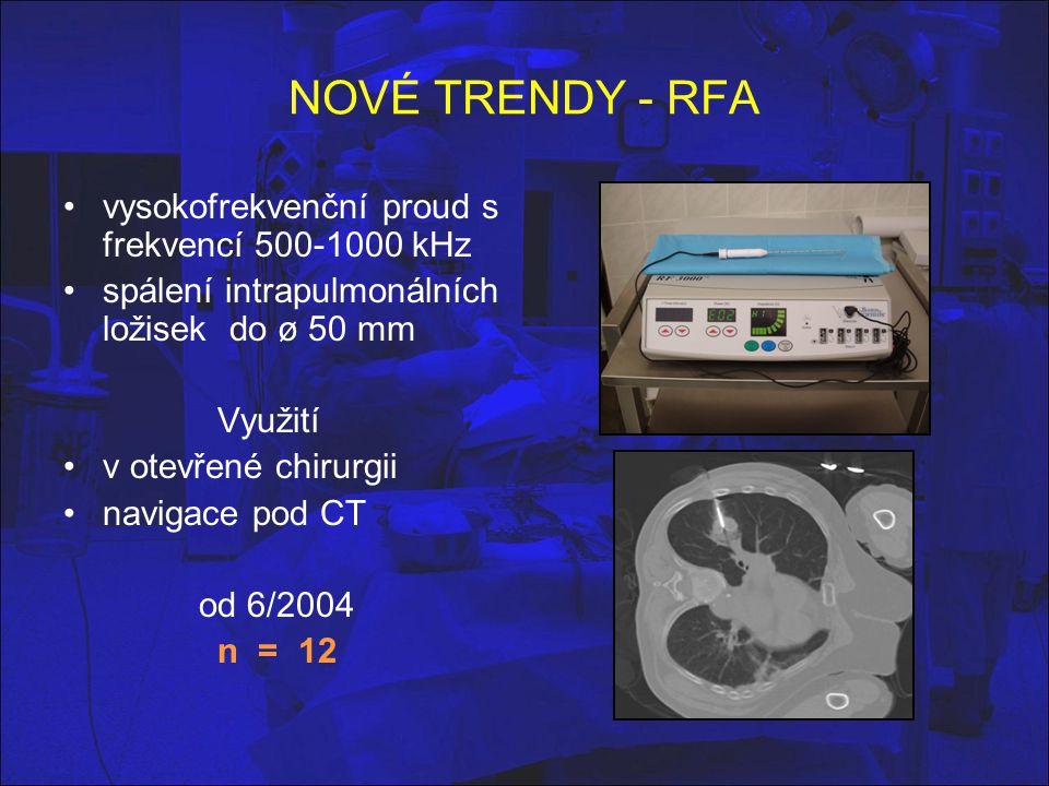 NOVÉ TRENDY - RFA vysokofrekvenční proud s frekvencí 500-1000 kHz spálení intrapulmonálních ložisek do ø 50 mm Využití v otevřené chirurgii navigace p