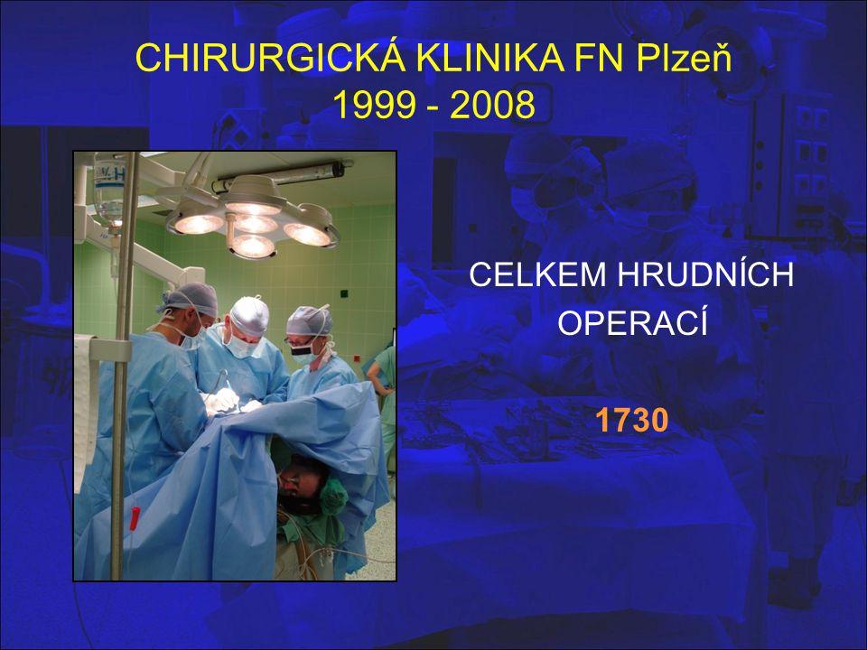 CHIRURGICKÁ KLINIKA FN Plzeň 1999 - 2008 CELKEM HRUDNÍCH OPERACÍ 1730