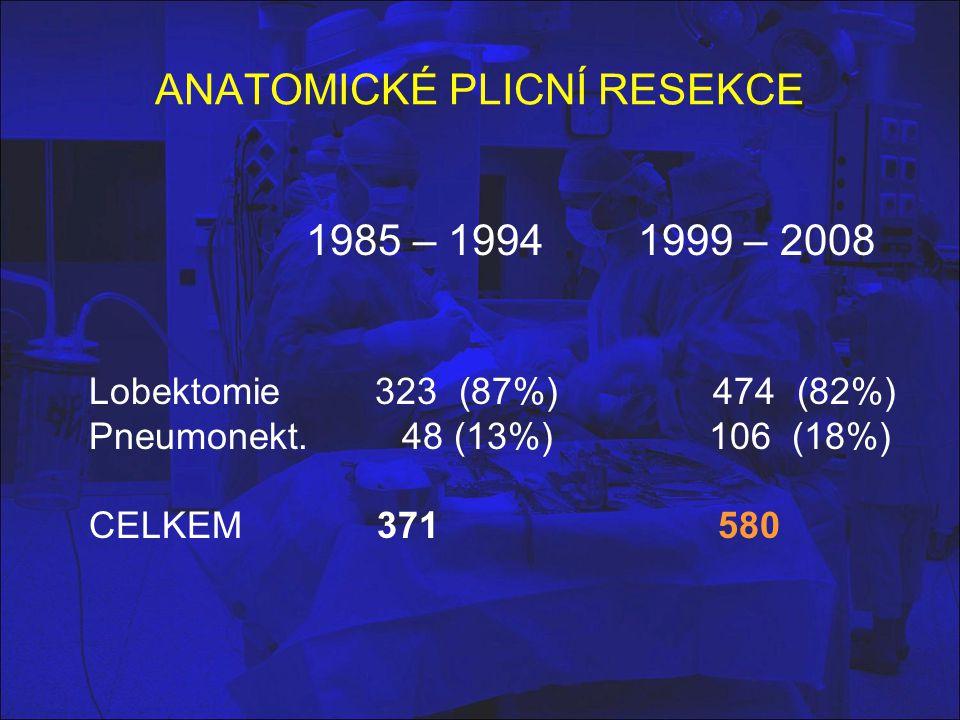 ANATOMICKÉ PLICNÍ RESEKCE 1985 – 1994 1999 – 2008 Lobektomie 323 (87%) 474 (82%) Pneumonekt. 48 (13%) 106 (18%) CELKEM 371 580