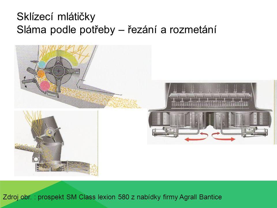 Sklízecí mlátičky Sláma podle potřeby – řezání a rozmetání Zdroj obr. : prospekt SM Class lexion 580 z nabídky firmy Agrall Bantice