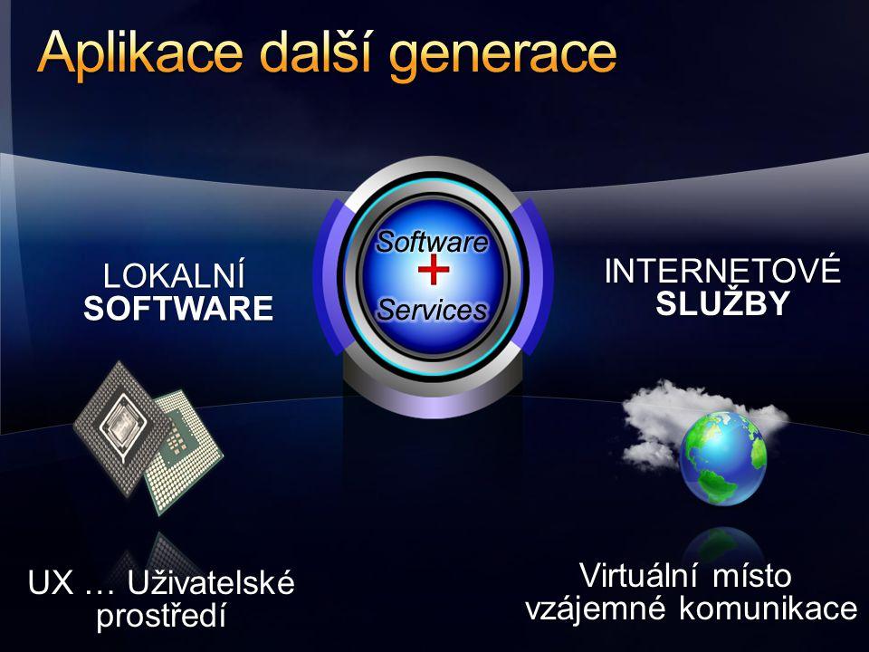 INTERNETOVÉ SLUŽBY LOKALNÍ SOFTWARE UX … Uživatelské prostředí Virtuální místo vzájemné komunikace