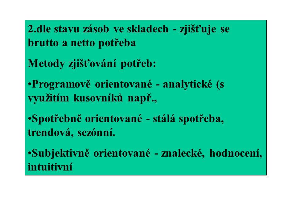 2.dle stavu zásob ve skladech - zjišťuje se brutto a netto potřeba Metody zjišťování potřeb: Programově orientované - analytické (s využitím kusovníků