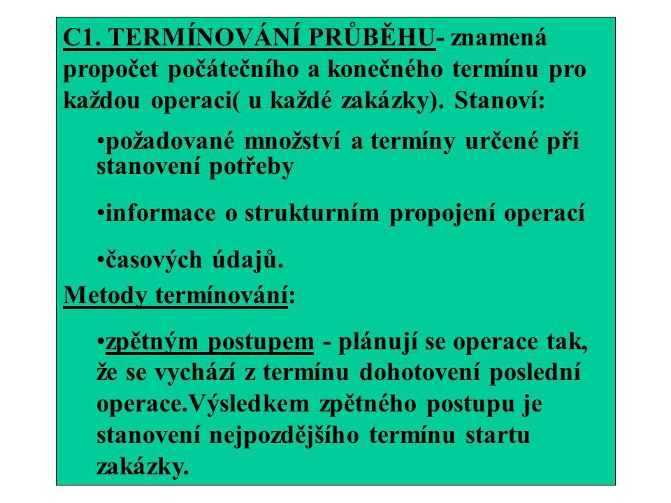 C1. TERMÍNOVÁNÍ PRŮBĚHU- znamená propočet počátečního a konečného termínu pro každou operaci( u každé zakázky). Stanoví: požadované množství a termíny
