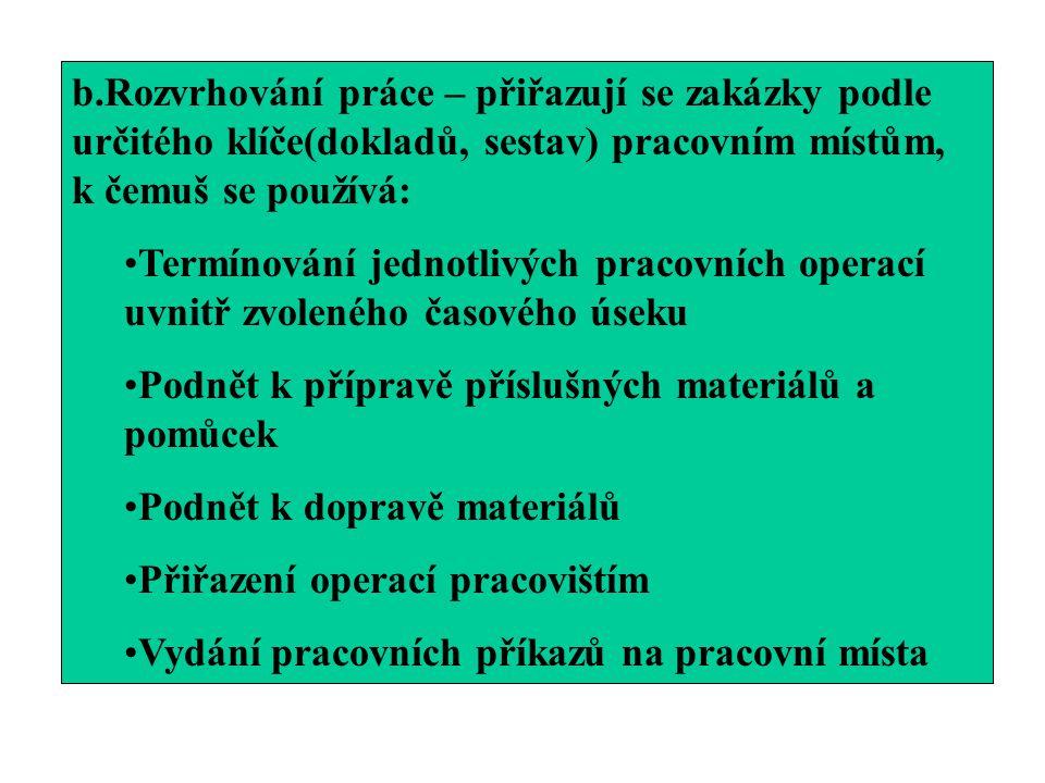b.Rozvrhování práce – přiřazují se zakázky podle určitého klíče(dokladů, sestav) pracovním místům, k čemuš se používá: Termínování jednotlivých pracov