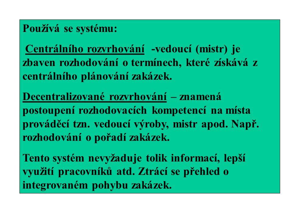 Používá se systému: Centrálního rozvrhování -vedoucí (mistr) je zbaven rozhodování o termínech, které získává z centrálního plánování zakázek. Decentr