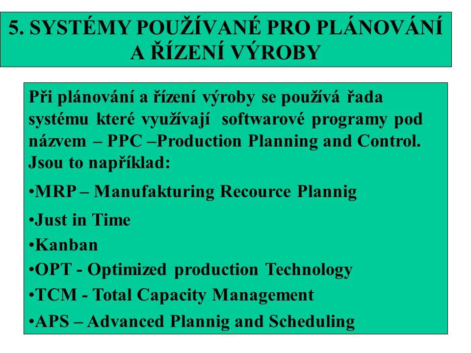 5. SYSTÉMY POUŽÍVANÉ PRO PLÁNOVÁNÍ A ŘÍZENÍ VÝROBY Při plánování a řízení výroby se používá řada systému které využívají softwarové programy pod názve
