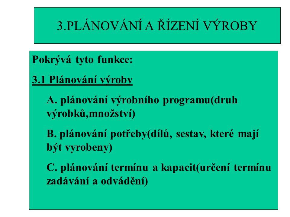 3.PLÁNOVÁNÍ A ŘÍZENÍ VÝROBY Pokrývá tyto funkce: 3.1 Plánování výroby A. plánování výrobního programu(druh výrobků,množství) B. plánování potřeby(dílů
