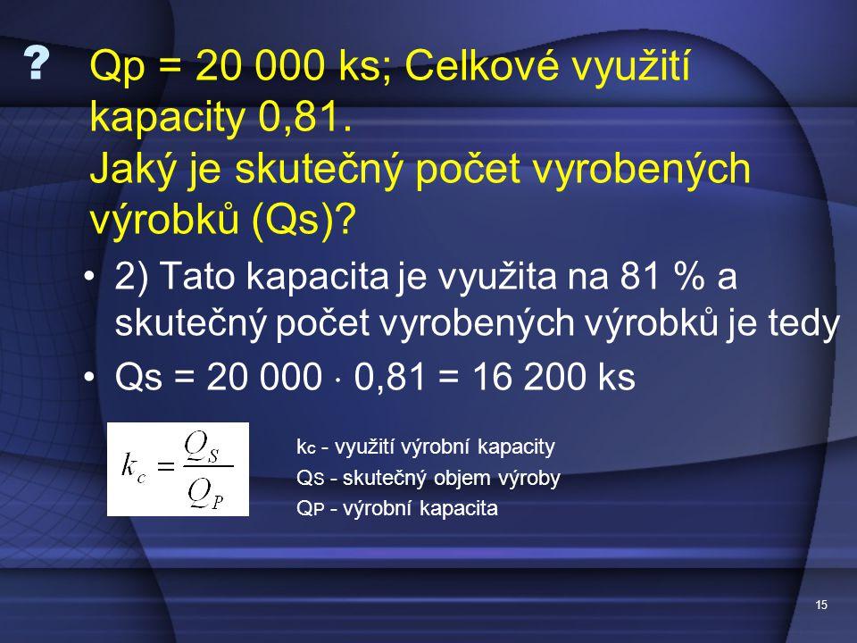15 ? 2) Tato kapacita je využita na 81 % a skutečný počet vyrobených výrobků je tedy Qs = 20 000  0,81 = 16 200 ks k c - využití výrobní kapacity Q S
