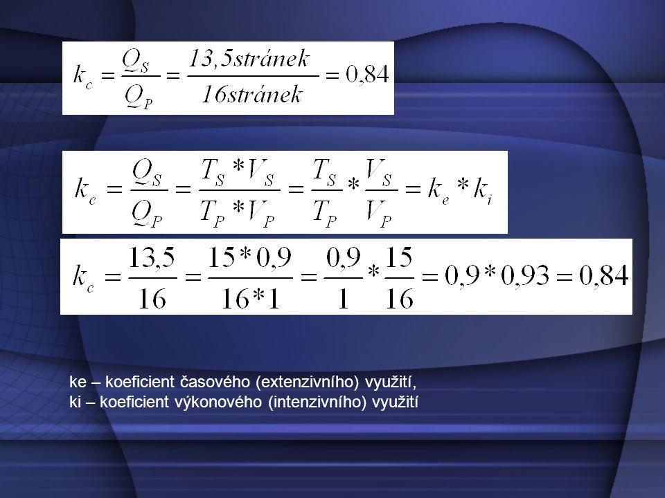 ke – koeficient časového (extenzivního) využití, ki – koeficient výkonového (intenzivního) využití