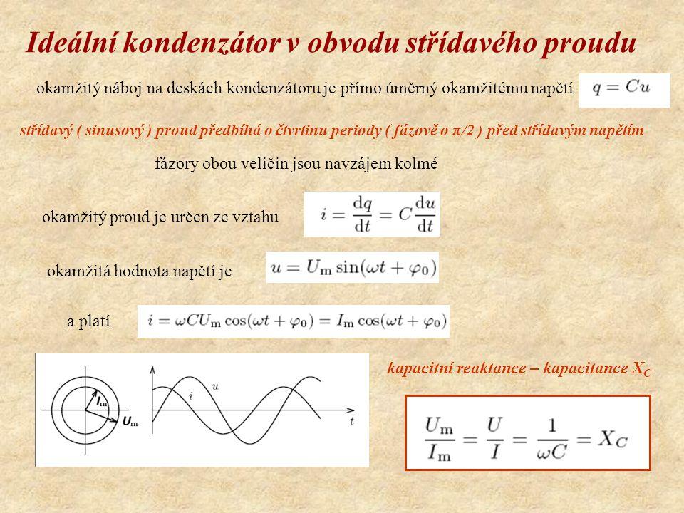 Ideální kondenzátor v obvodu střídavého proudu okamžitý náboj na deskách kondenzátoru je přímo úměrný okamžitému napětí okamžitý proud je určen ze vztahu okamžitá hodnota napětí je a platí kapacitní reaktance – kapacitance X C střídavý ( sinusový ) proud předbíhá o čtvrtinu periody ( fázově o π/2 ) před střídavým napětím fázory obou veličin jsou navzájem kolmé