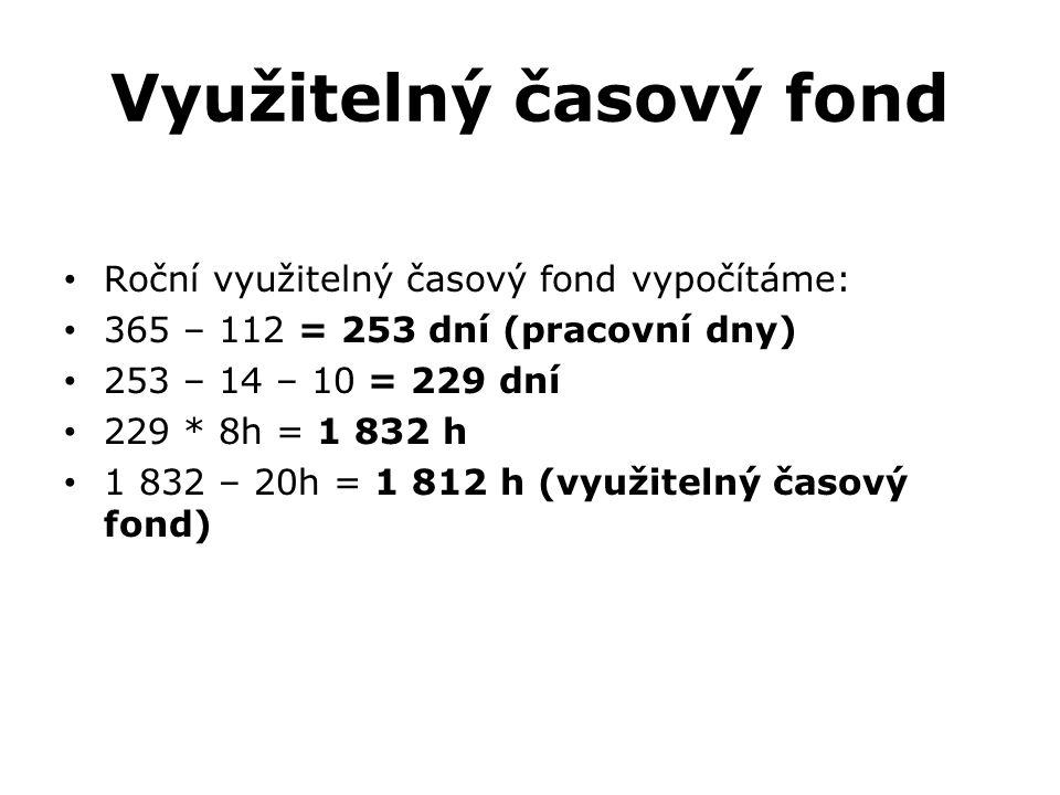 Využitelný časový fond Roční využitelný časový fond vypočítáme: 365 – 112 = 253 dní (pracovní dny) 253 – 14 – 10 = 229 dní 229 * 8h = 1 832 h 1 832 – 20h = 1 812 h (využitelný časový fond)