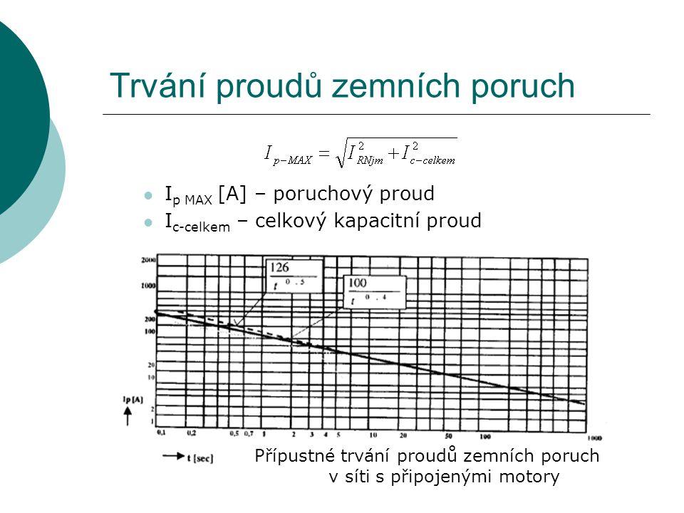 Trvání proudů zemních poruch I p MAX [A] – poruchový proud I c-celkem – celkový kapacitní proud Přípustné trvání proudů zemních poruch v síti s připoj
