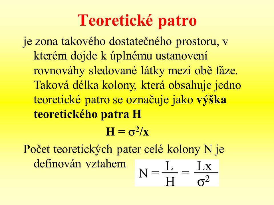 Teoretické patro je zona takového dostatečného prostoru, v kterém dojde k úplnému ustanovení rovnováhy sledované látky mezi obě fáze. Taková délka kol