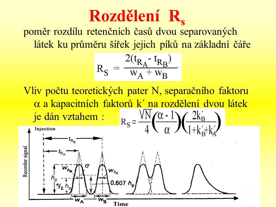 Rozdělení R s poměr rozdílu retenčních časů dvou separovaných látek ku průměru šířek jejich píků na základní čáře Vliv počtu teoretických pater N, sep