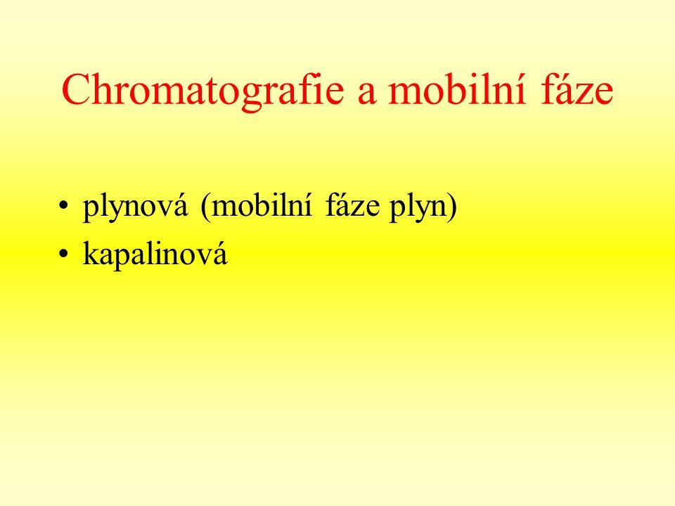 Chromatografie a mobilní fáze plynová (mobilní fáze plyn) kapalinová