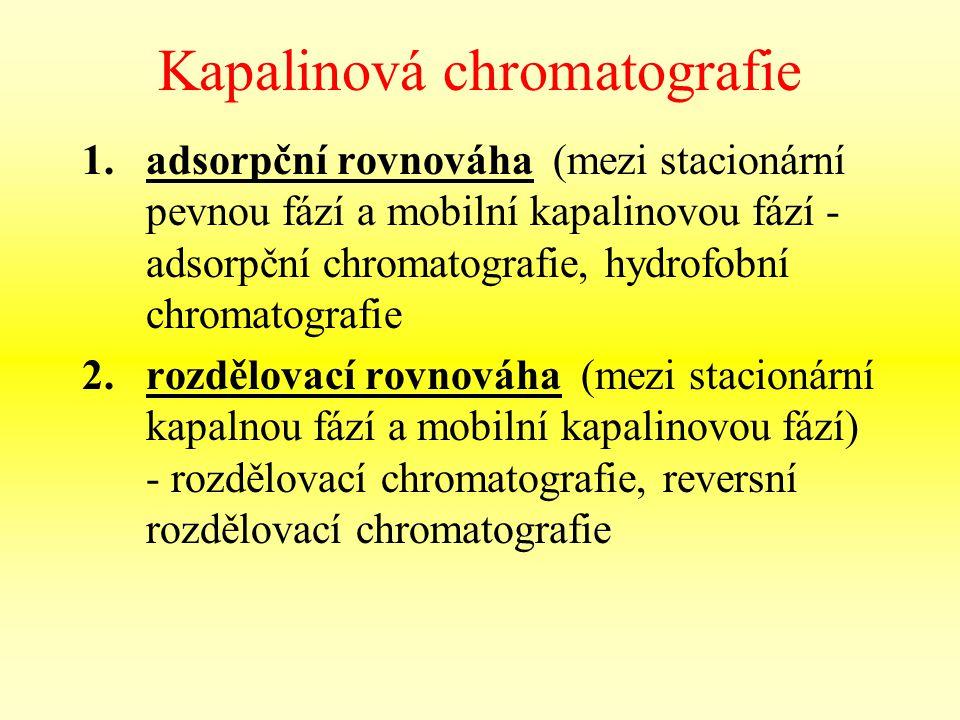 Kapalinová chromatografie 1.adsorpční rovnováha (mezi stacionární pevnou fází a mobilní kapalinovou fází - adsorpční chromatografie, hydrofobní chroma
