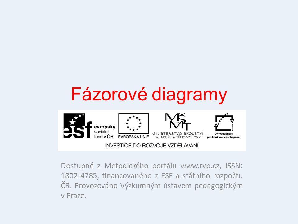 Fázorové diagramy Dostupné z Metodického portálu www.rvp.cz, ISSN: 1802-4785, financovaného z ESF a státního rozpočtu ČR.