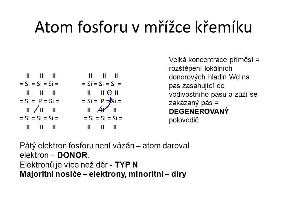 Atom fosforu v mřížce křemíku       = Si = Si = Si =        = Si = P = Si =       = Si = Si = Si =       Pátý elektron fosforu není vázán – atom daroval elektron = DONOR.