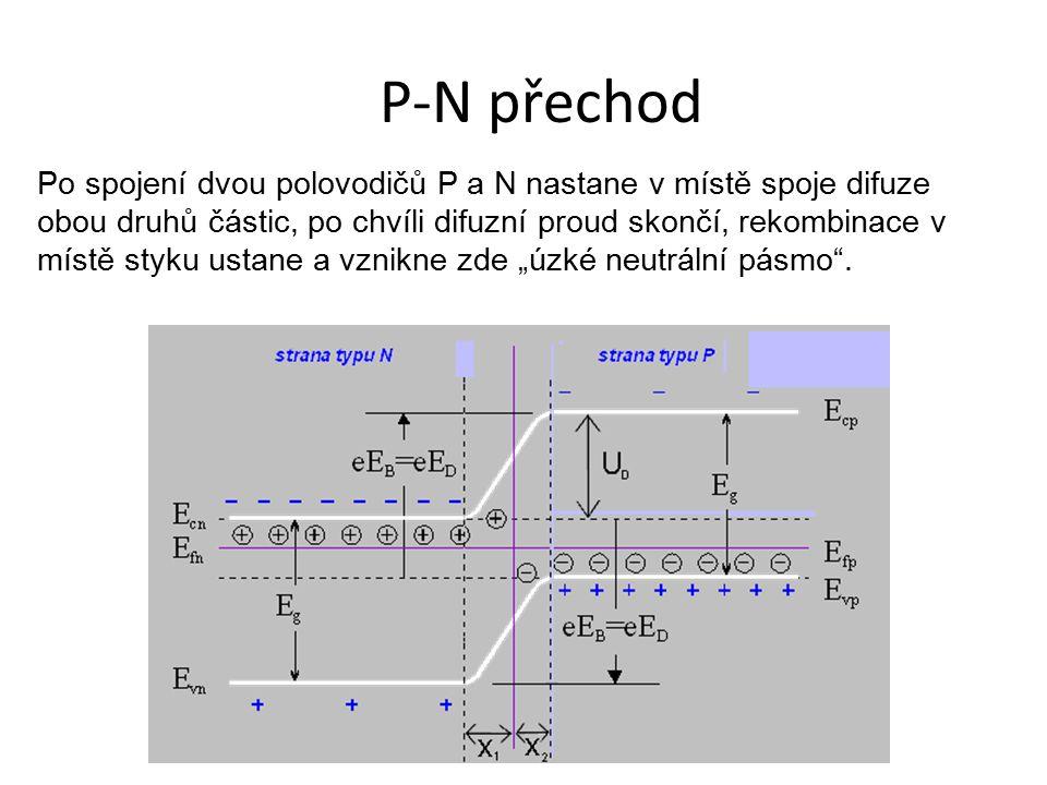"""P-N přechod Po spojení dvou polovodičů P a N nastane v místě spoje difuze obou druhů částic, po chvíli difuzní proud skončí, rekombinace v místě styku ustane a vznikne zde """"úzké neutrální pásmo ."""