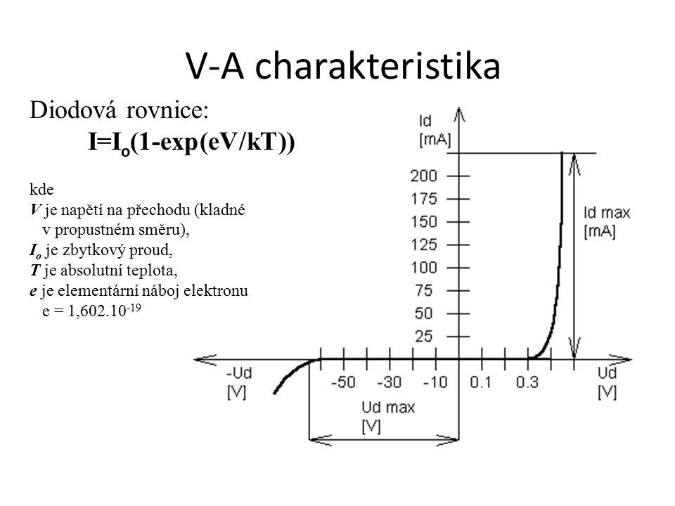 V-A charakteristika Diodová rovnice: I=I o (1-exp(eV/kT)) kde V je napětí na přechodu (kladné v propustném směru), I o je zbytkový proud, T je absolutní teplota, e je elementární náboj elektronu e = 1,602.10 -19
