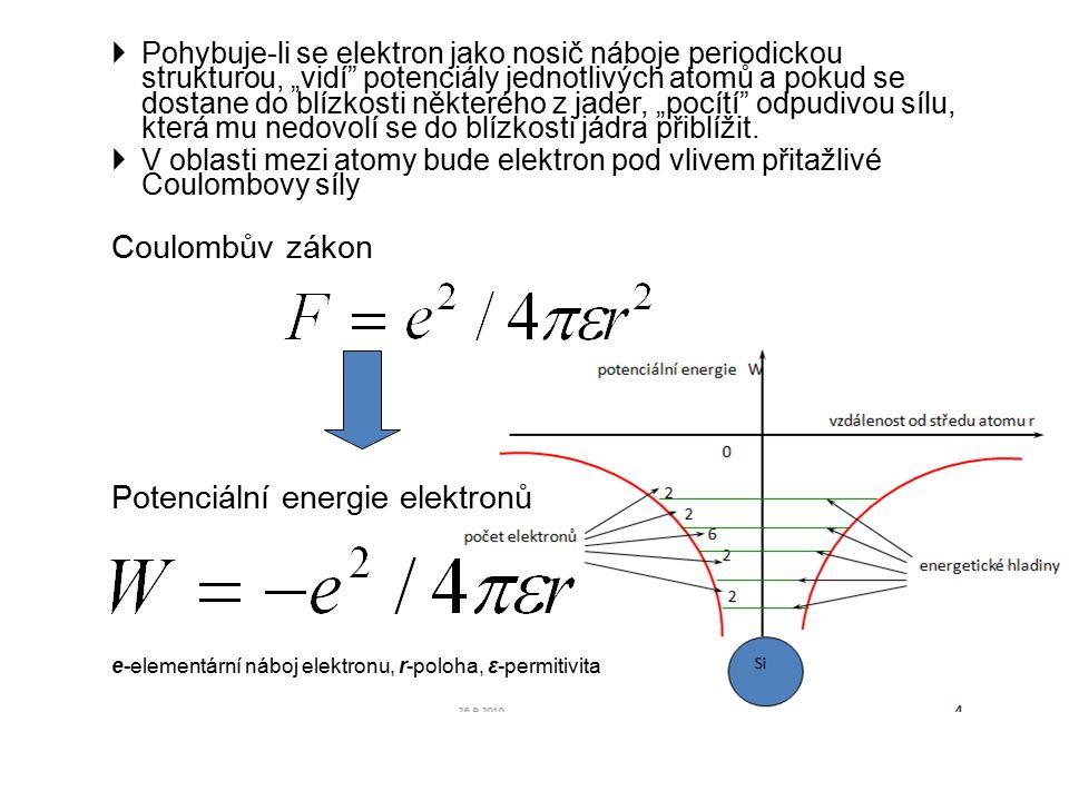 """ Pohybuje-li se elektron jako nosič náboje periodickou strukturou, """"vidí potenciály jednotlivých atomů a pokud se dostane do blízkosti některého z jader, """"pocítí odpudivou sílu, která mu nedovolí se do blízkosti jádra přiblížit."""