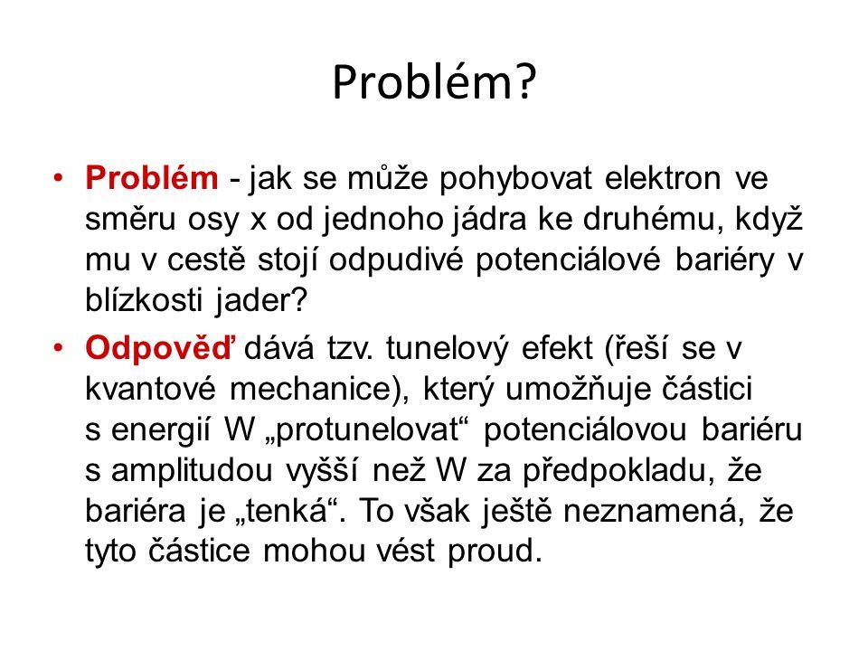 Problém.