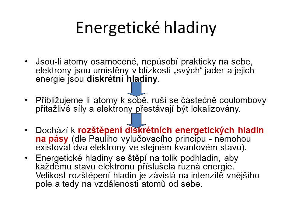 """Energetické hladiny Jsou-li atomy osamocené, nepůsobí prakticky na sebe, elektrony jsou umístěny v blízkosti """"svých jader a jejich energie jsou diskrétní hladiny."""