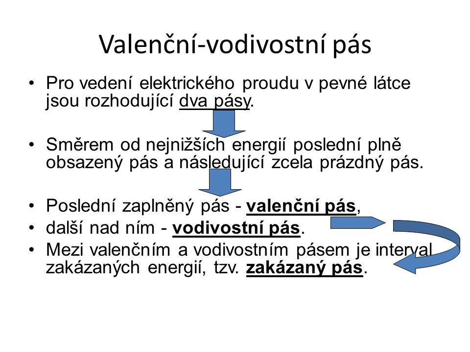 Valenční-vodivostní pás Pro vedení elektrického proudu v pevné látce jsou rozhodující dva pásy.