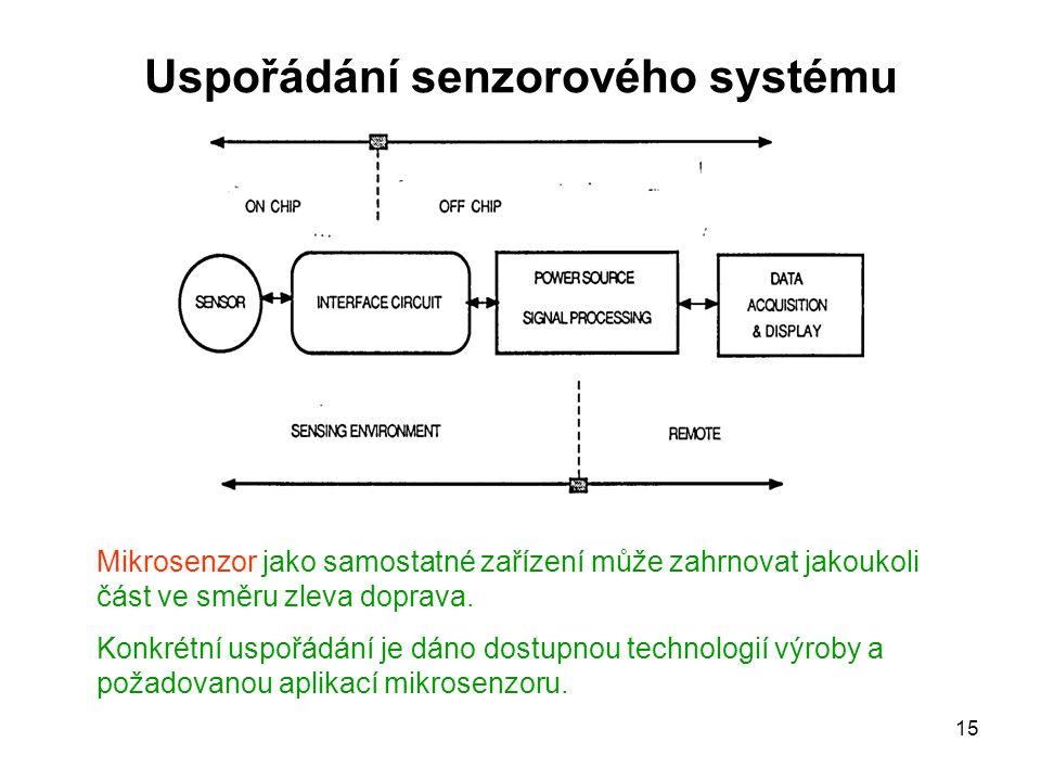 15 Uspořádání senzorového systému Mikrosenzor jako samostatné zařízení může zahrnovat jakoukoli část ve směru zleva doprava. Konkrétní uspořádání je d