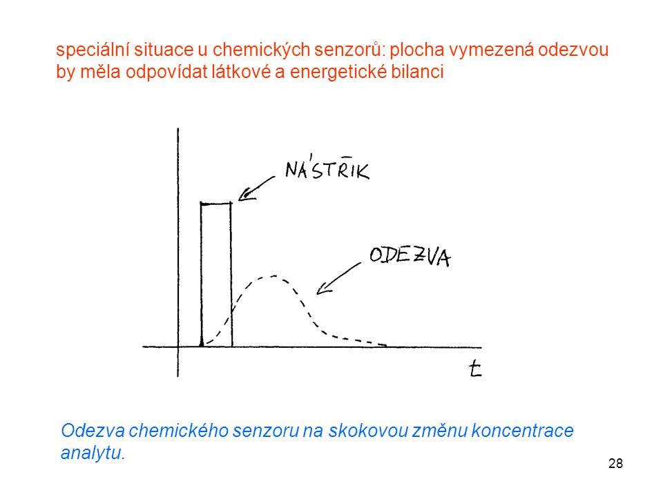28 Odezva chemického senzoru na skokovou změnu koncentrace analytu. speciální situace u chemických senzorů: plocha vymezená odezvou by měla odpovídat