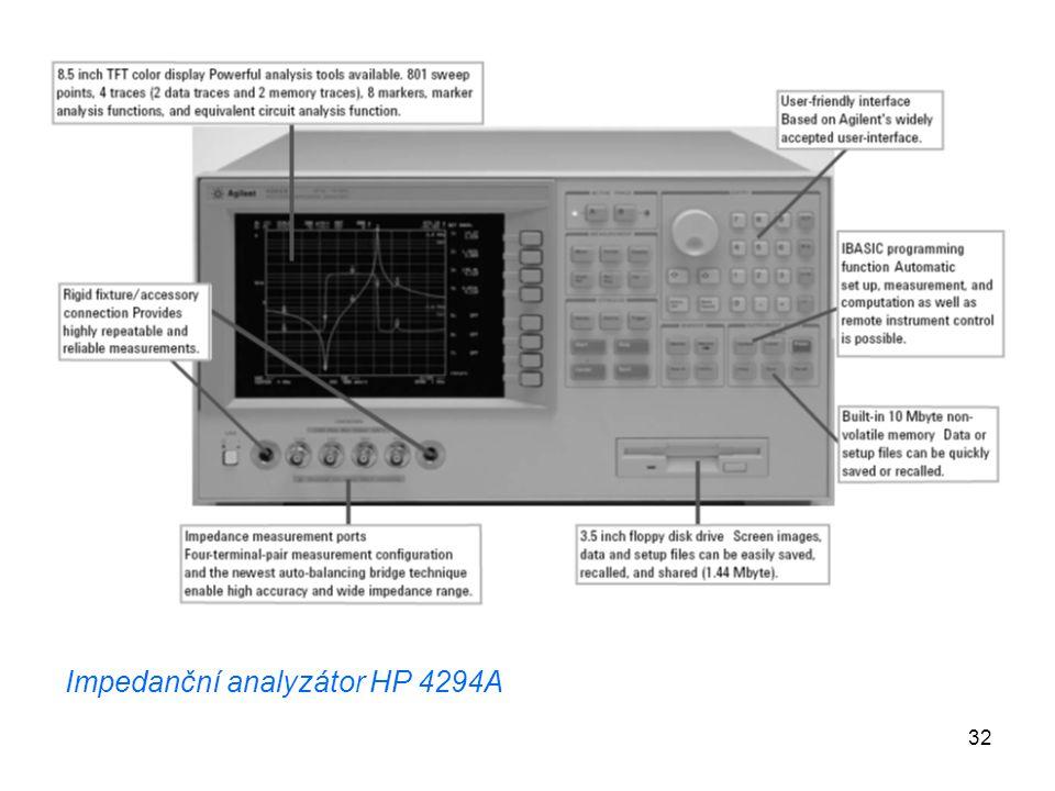 32 Impedanční analyzátor HP 4294A