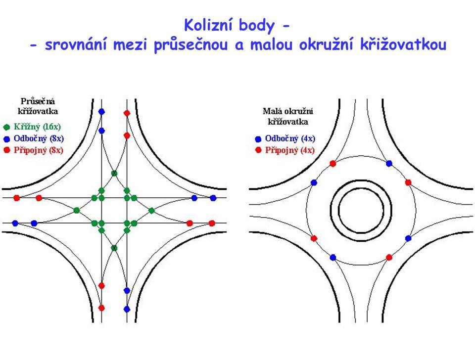 Kolizní body - - srovnání mezi průsečnou a malou okružní křižovatkou