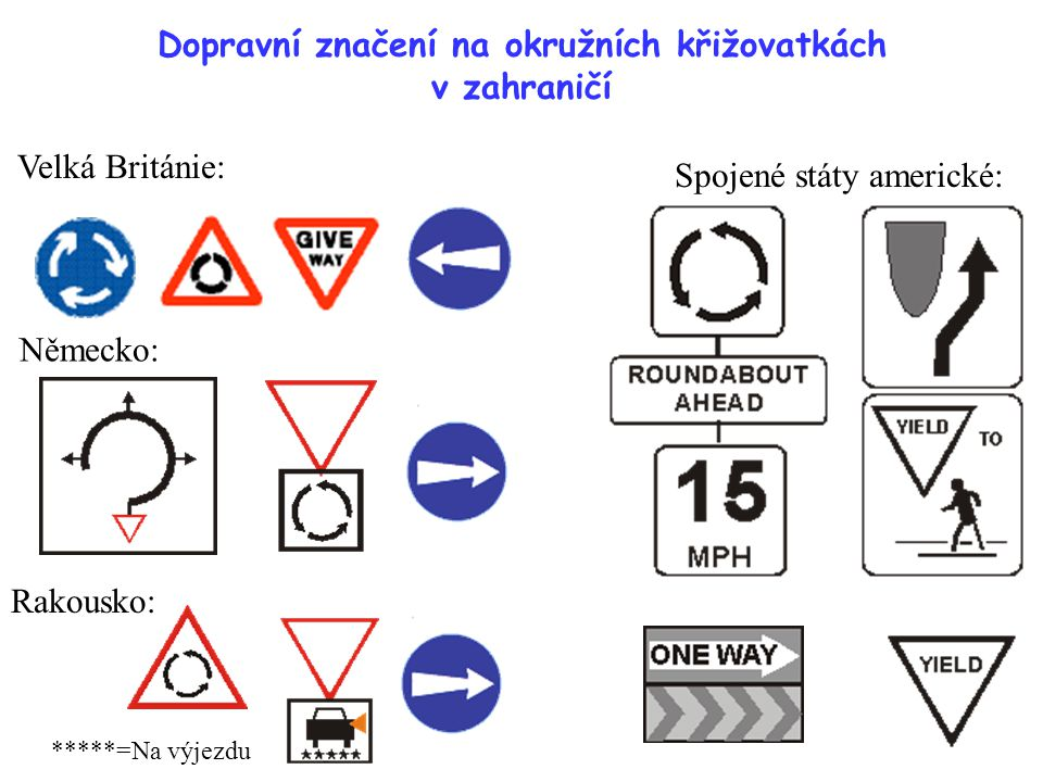 Dopravní značení na okružních křižovatkách v zahraničí Velká Británie: Německo: Rakousko: *****=Na výjezdu Spojené státy americké: