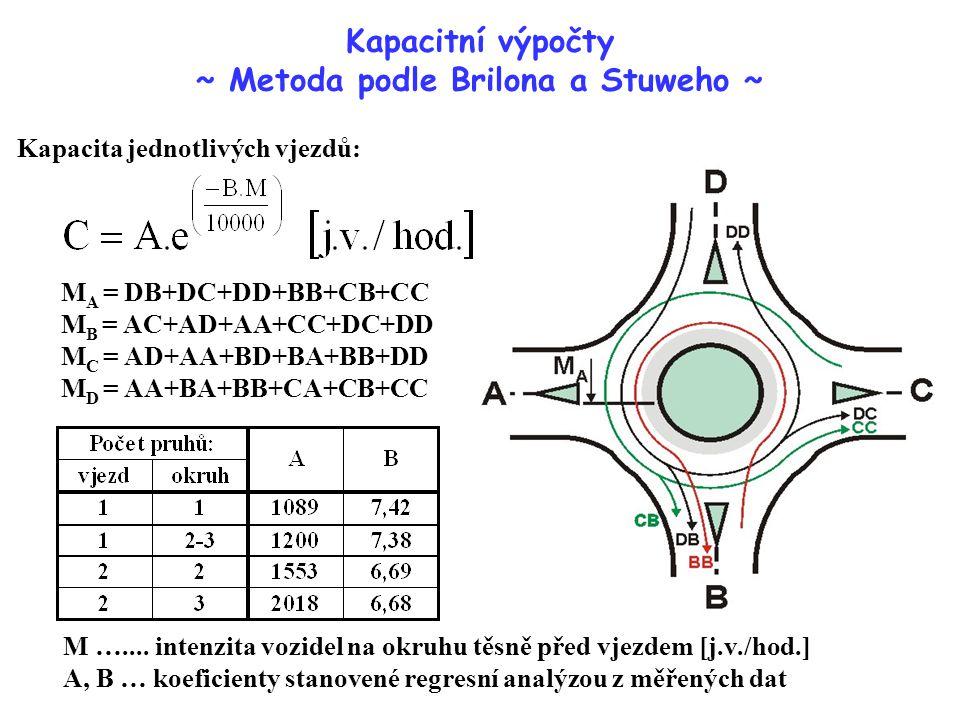 Kapacitní výpočty ~ Metoda podle Brilona a Stuweho ~ M A = DB+DC+DD+BB+CB+CC M B = AC+AD+AA+CC+DC+DD M C = AD+AA+BD+BA+BB+DD M D = AA+BA+BB+CA+CB+CC Kapacita jednotlivých vjezdů: M …....