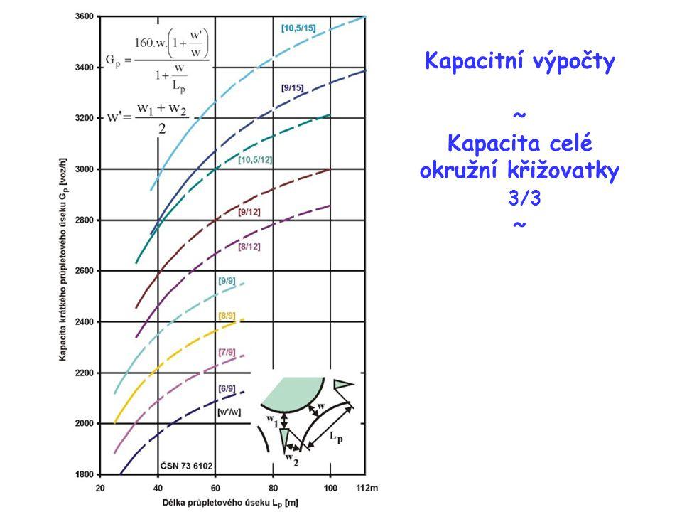 Kapacitní výpočty ~ Kapacita celé okružní křižovatky 3/3 ~