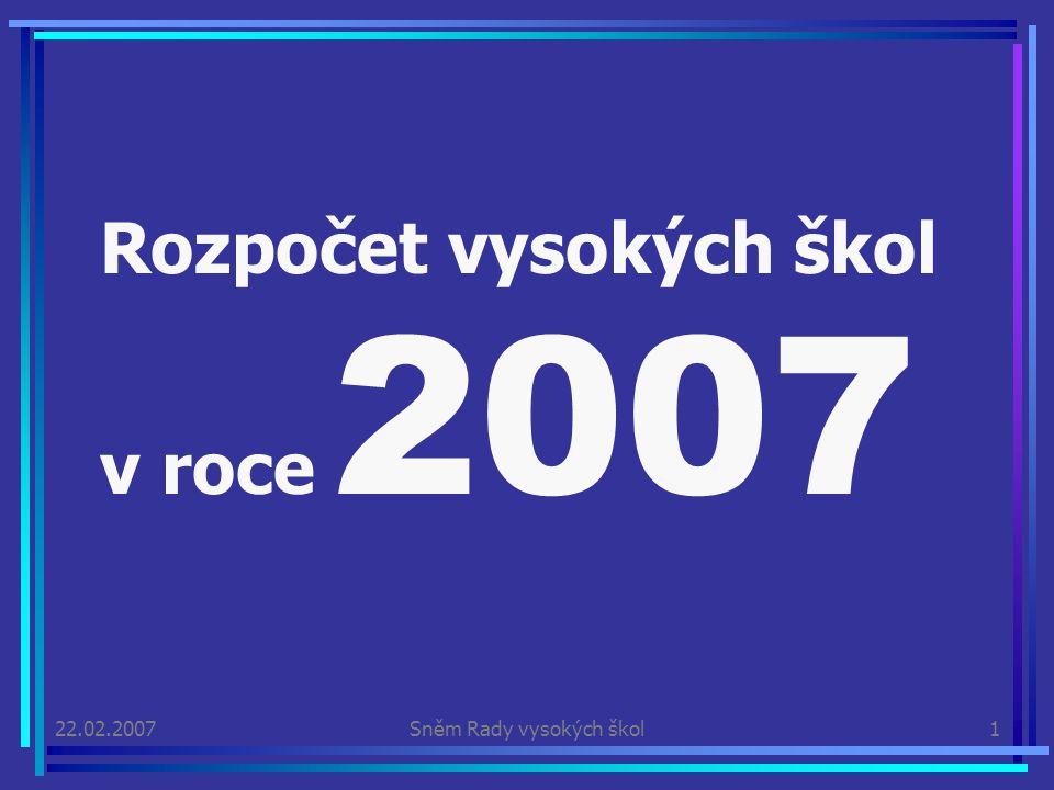 22.02.2007Sněm Rady vysokých škol12 Institucionální prostředky na specifický výzkum Částka vyčleněná na tuto dotaci je 1 044 227 tis.