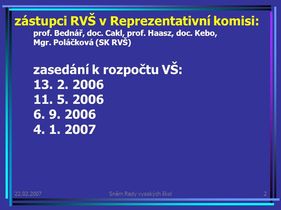 22.02.2007Sněm Rady vysokých škol2 zástupci RVŠ v Reprezentativní komisi: prof.