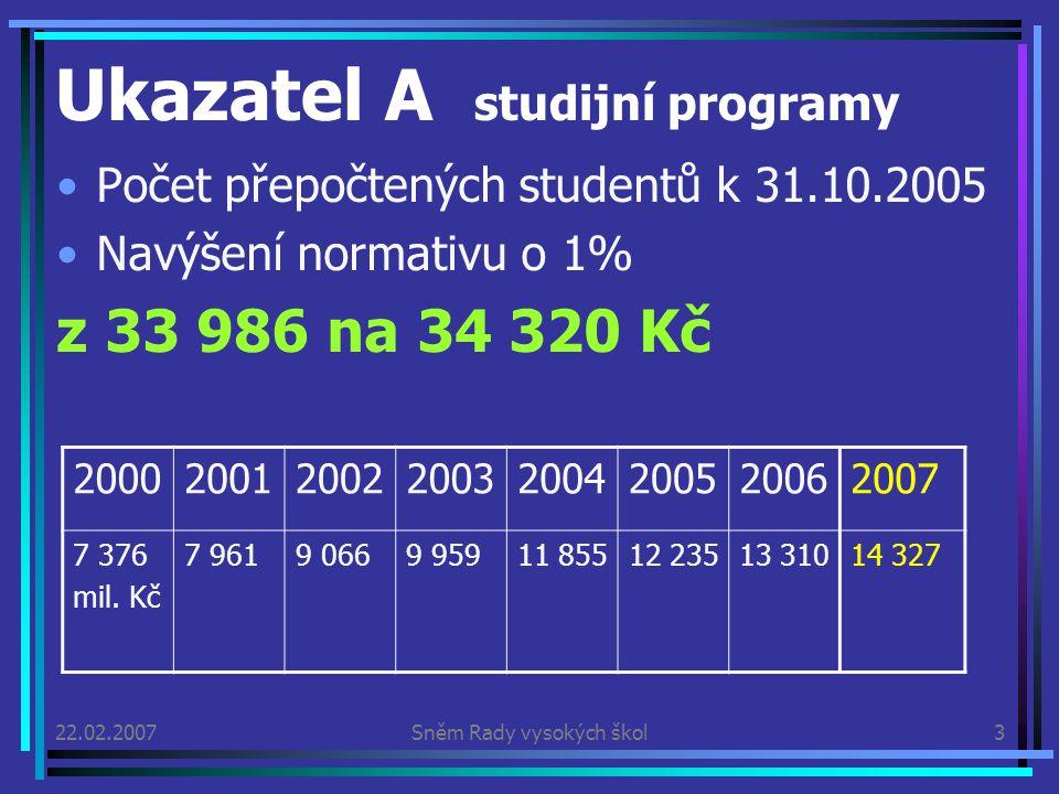 22.02.2007Sněm Rady vysokých škol14 Programové financování K této problematice zatím RVŠ neobdržela od MŠMT odpovídající informace.