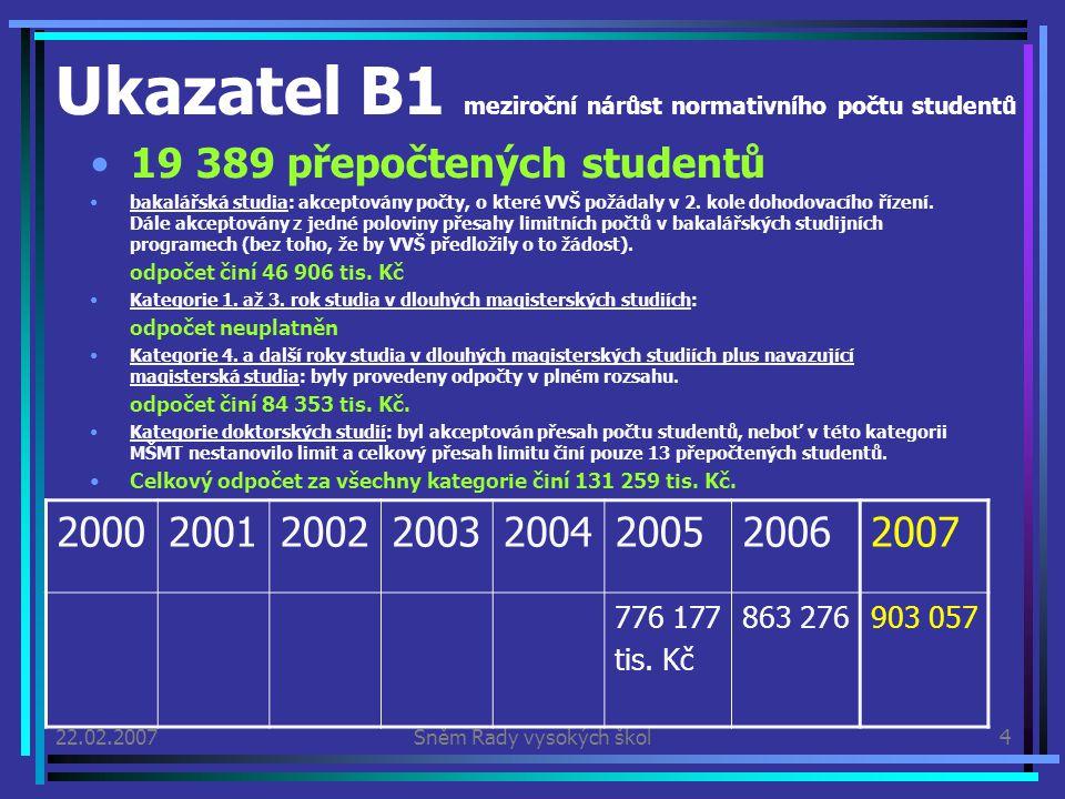 22.02.2007Sněm Rady vysokých škol4 Ukazatel B1 meziroční nárůst normativního počtu studentů 19 389 přepočtených studentů bakalářská studia: akceptovány počty, o které VVŠ požádaly v 2.