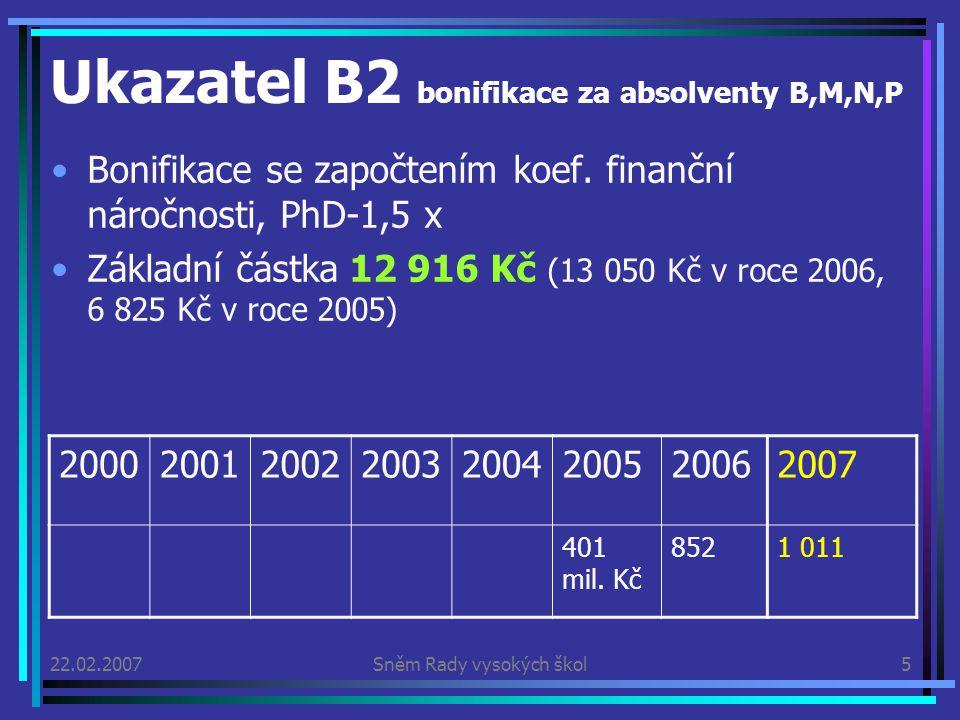 22.02.2007Sněm Rady vysokých škol5 Ukazatel B2 bonifikace za absolventy B,M,N,P Bonifikace se započtením koef.