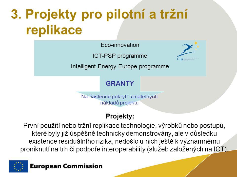 3. Projekty pro pilotní a tržní replikace Projekty: První použití nebo tržní replikace technologie, výrobků nebo postupů, které byly již úspěšně techn