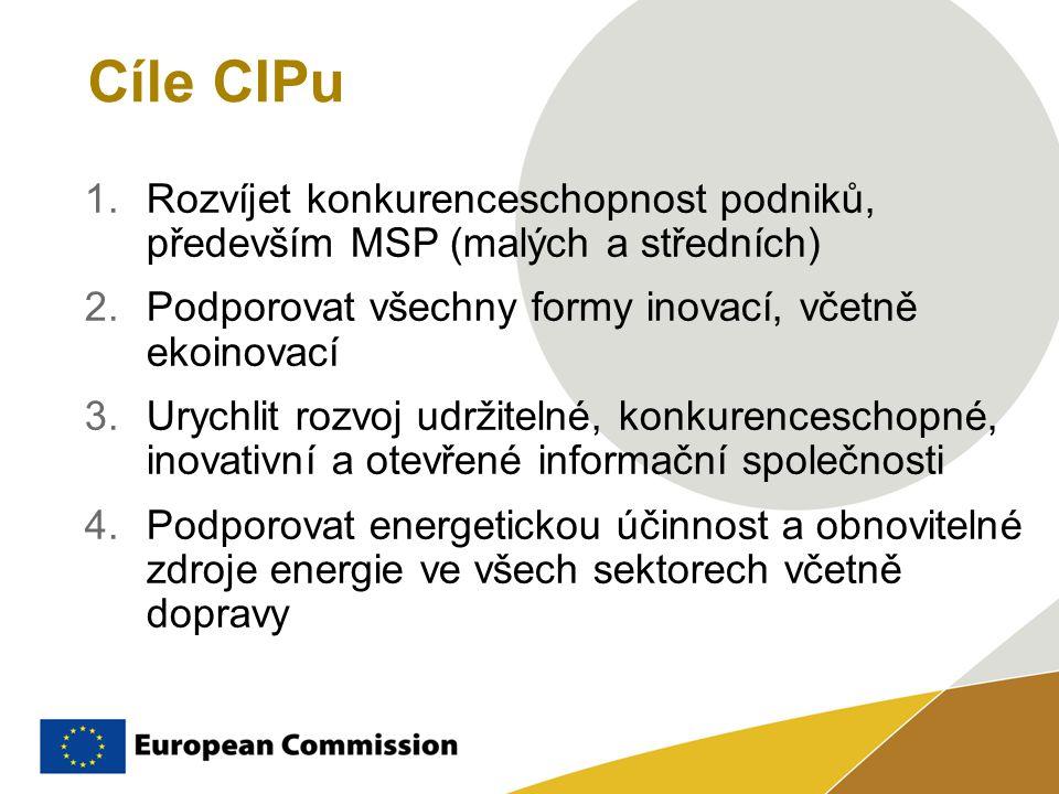 Cíle CIPu 1.Rozvíjet konkurenceschopnost podniků, především MSP (malých a středních) 2.Podporovat všechny formy inovací, včetně ekoinovací 3.Urychlit rozvoj udržitelné, konkurenceschopné, inovativní a otevřené informační společnosti 4.Podporovat energetickou účinnost a obnovitelné zdroje energie ve všech sektorech včetně dopravy
