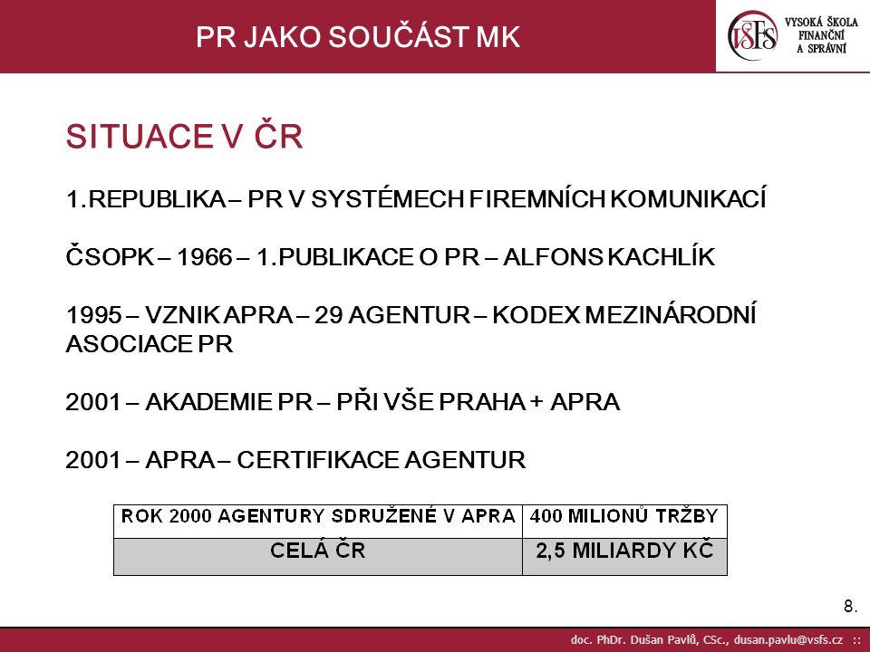 8.8. doc. PhDr.