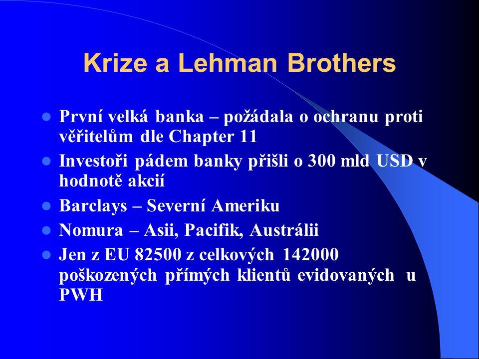 Krize a Lehman Brothers První velká banka – požádala o ochranu proti věřitelům dle Chapter 11 Investoři pádem banky přišli o 300 mld USD v hodnotě akc