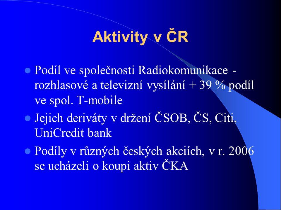Aktivity v ČR Podíl ve společnosti Radiokomunikace - rozhlasové a televizní vysílání + 39 % podíl ve spol. T-mobile Jejich deriváty v držení ČSOB, ČS,