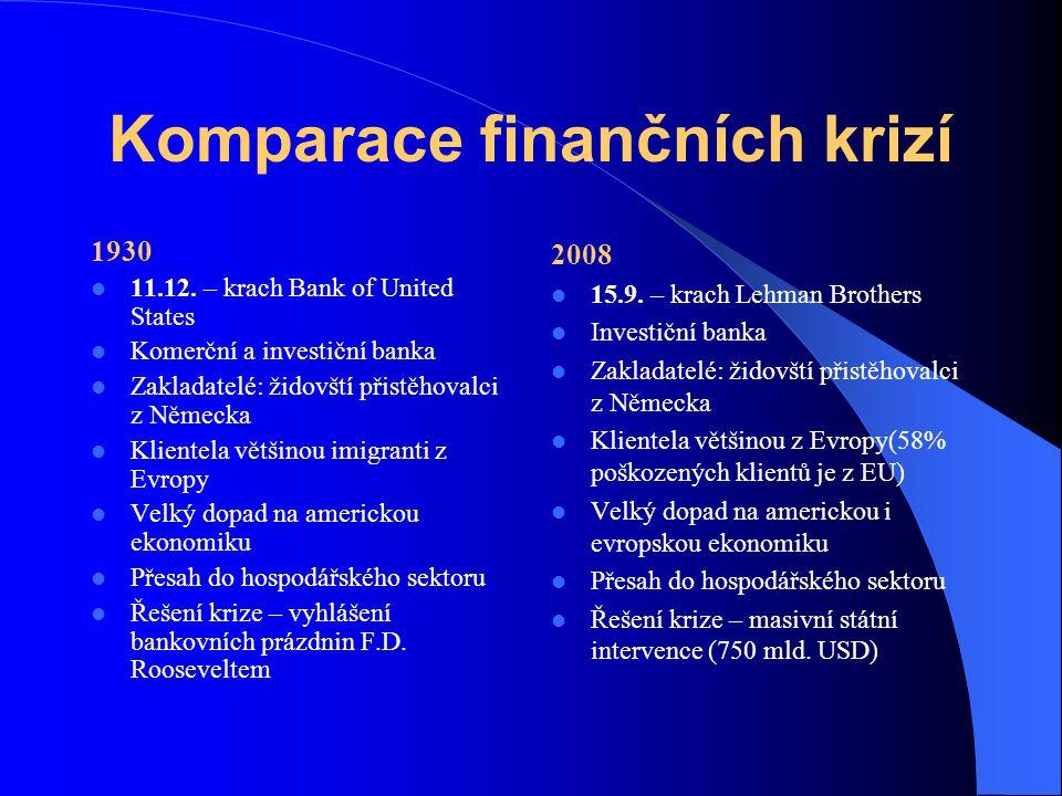 Komparace finančních krizí 1930 11.12. – krach Bank of United States Komerční a investiční banka Zakladatelé: židovští přistěhovalci z Německa Kliente