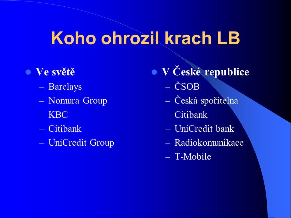 Koho ohrozil krach LB Ve světě – Barclays – Nomura Group – KBC – Citibank – UniCredit Group V České republice – ČSOB – Česká spořitelna – Citibank – U