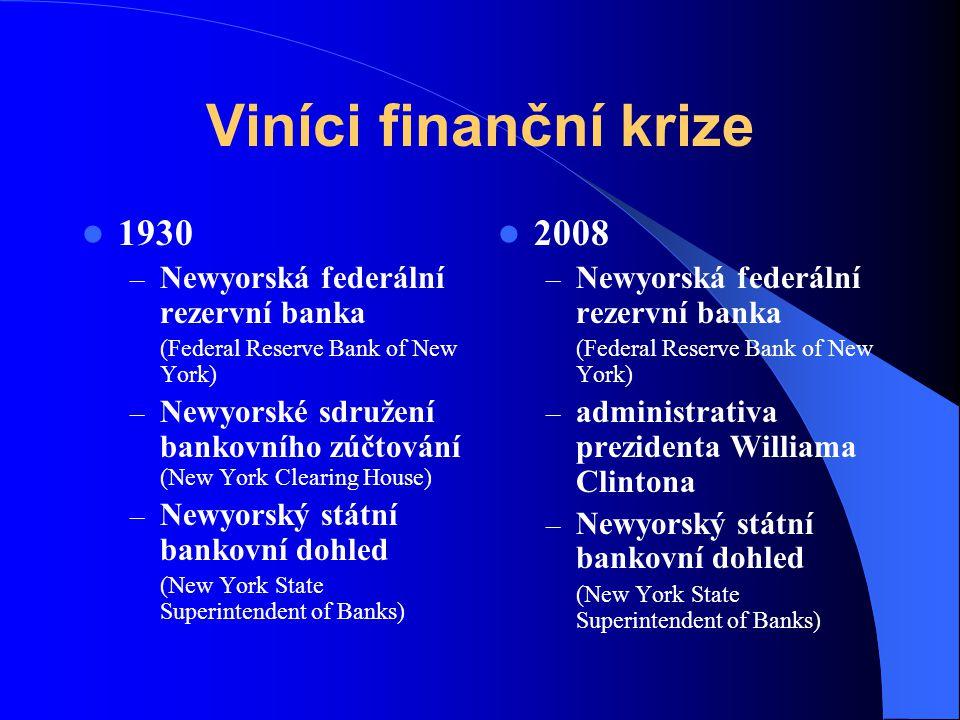 Viníci finanční krize 1930 – Newyorská federální rezervní banka (Federal Reserve Bank of New York) – Newyorské sdružení bankovního zúčtování (New York