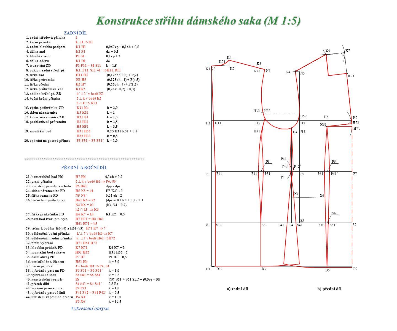 Konstrukce střihu dámského saka (M 1:5) a) zadní díl b) přední díl 1. zadní středová přímka1 2. krční přímkak  1  K1 3. zadní hloubka podpažíK1 H10,